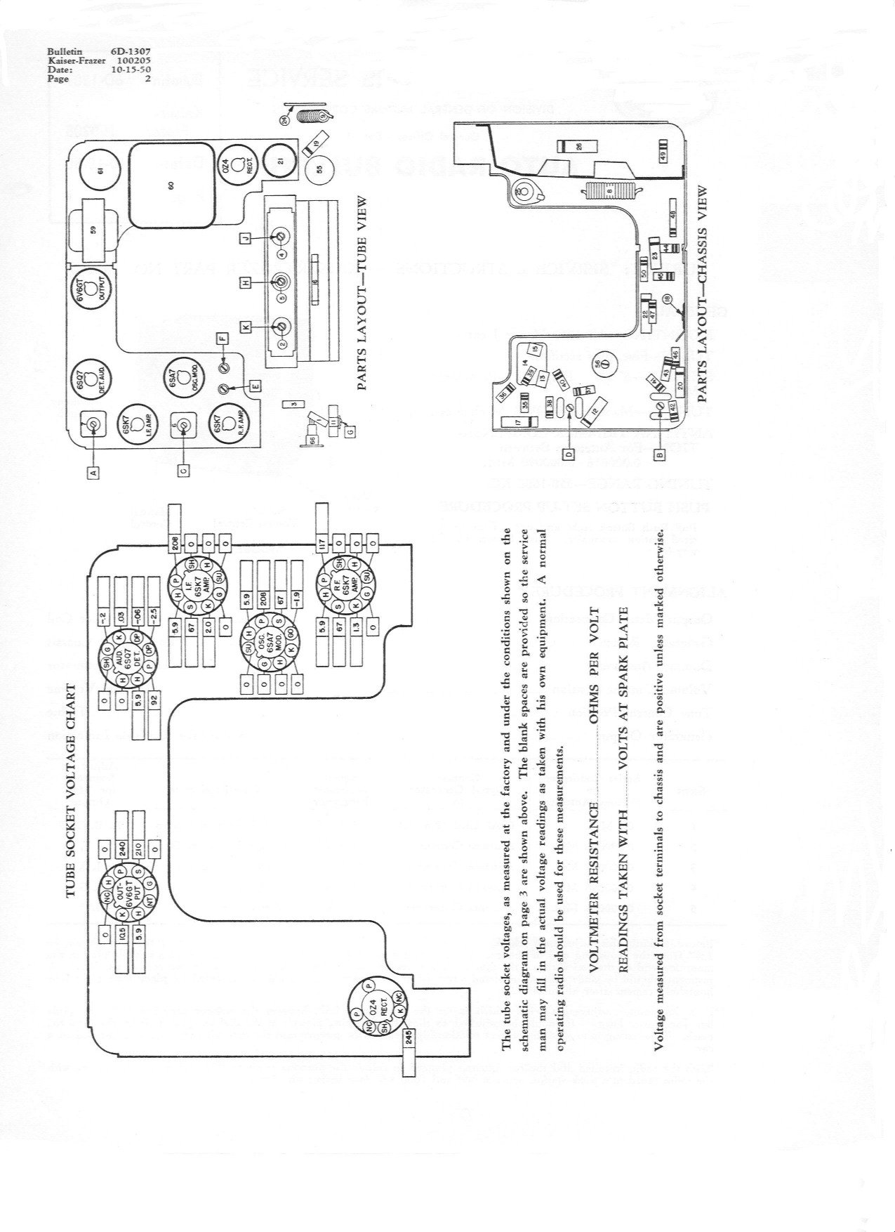 Henry J Wiring Diagram Schematics 1970 Dodge Coronet Diagrams Oldsmobile 88 Restoration Car History
